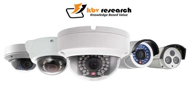 How is video surveillance budding with artificial intelligence