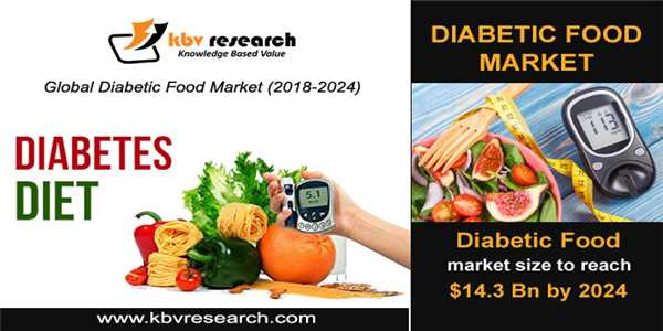 How is consumer awareness uplifting diabetic food production- KBV Research