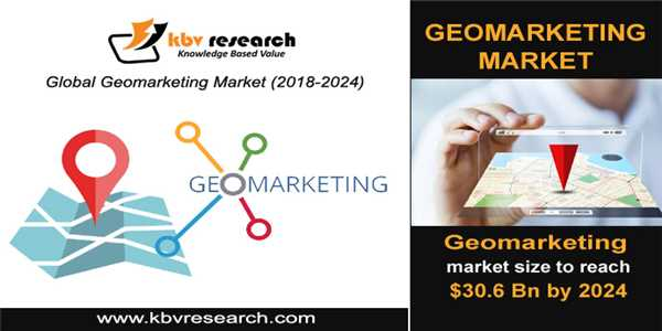 Geomarketing Market a Crucial For E commerce Retailers