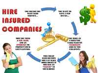 Why Hire Insured Companies