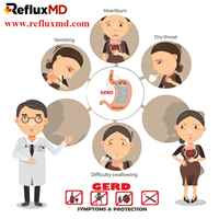 RefluxMD, Inc.