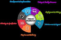 Best Digital Marketing & SEO Company | Dreamsoft4U