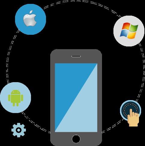 Mobile App Dvelopment Service