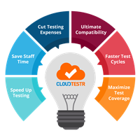 continuous testing for Enterprises