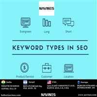 Keyword-Types-in-SEO-Navines