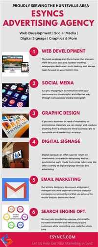 Social Media Huntsville  eSYNCS Advertising Agency
