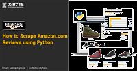 How-to-Scrape-Amazon-Reviews-Through-Python
