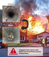 911 Dryer Vent Cleaning Service Houston TX